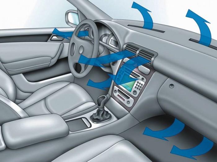 климатик в колата