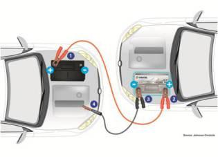 подаване на ток на изчощен акумулатор