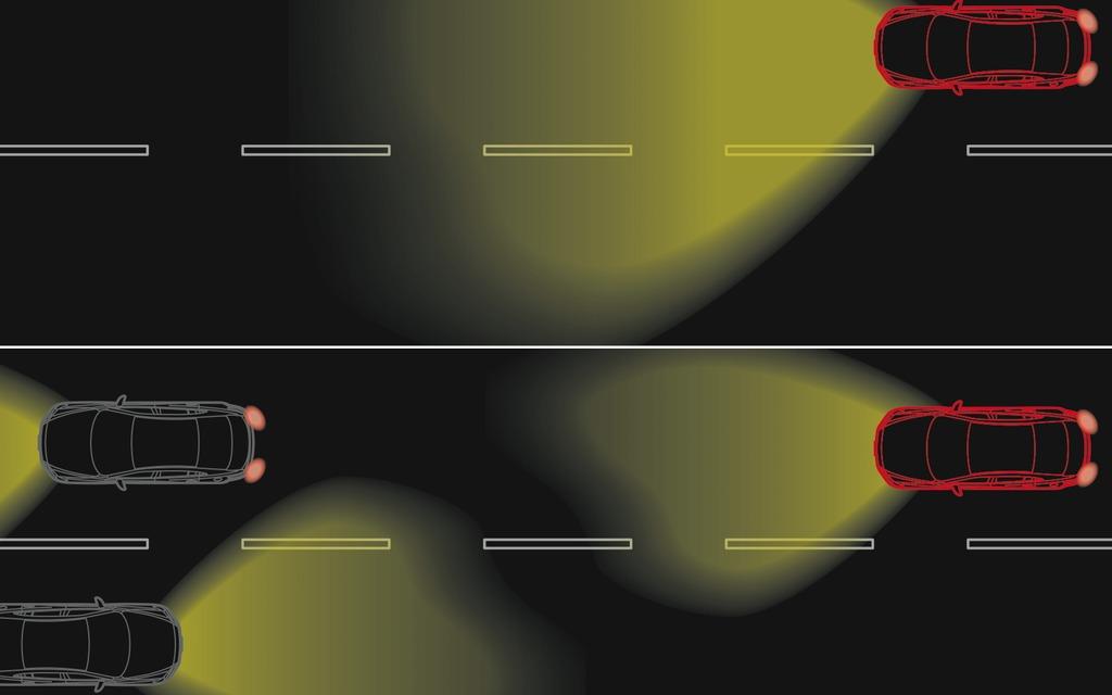 автоматично превключване на светлини